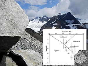 Pressure and temperature estimates for metamorphism during garnet growth in the Mount Waddington area