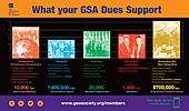 What your dues supports